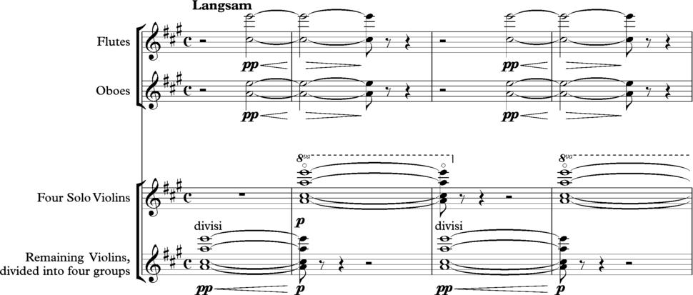 Prelude to Lohengrin condensed score