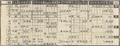 Qieyun Zhizhangtu table 02.png