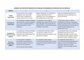RÚBRICA DEL PROYECTO WIKIPEDIA DE LENGUAS EXTRANJERAS DE ESCRITURA DE UN ARTÍCULO.pdf