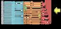 Retina schema Farbe.xcf