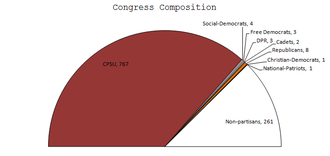 Congress of People's Deputies of Russia - Image: Russian Congressional Parties 1991 (July)