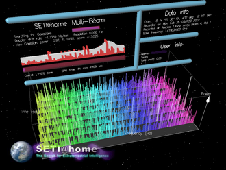 Search for extraterrestrial intelligence - Screen shot of the screensaver for SETI@home, a distributed computing project in which volunteers donate idle computer power to analyze radio signals for signs of extraterrestrial intelligence.