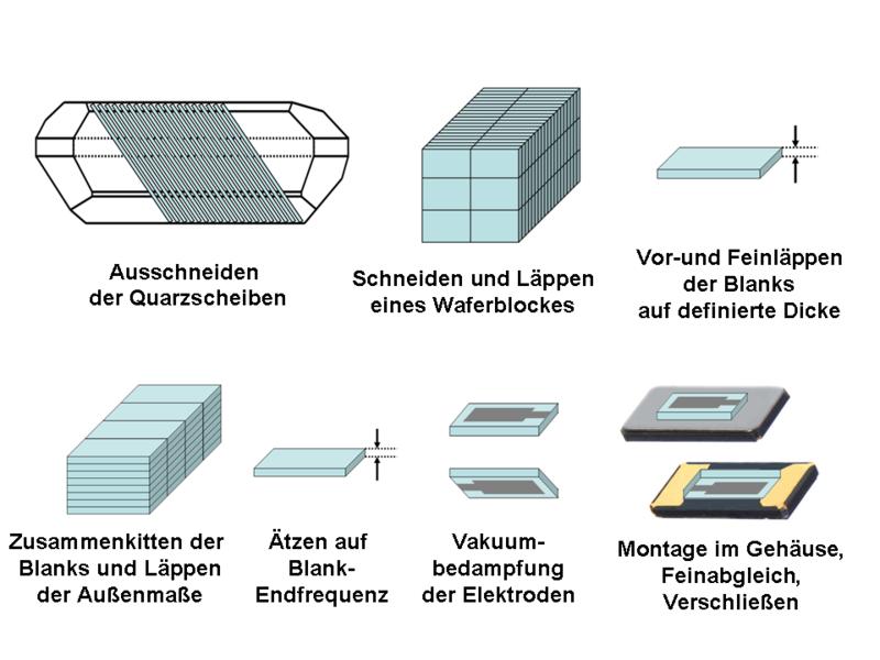 Wunderbar Gehäuse 220 Schaltplan Zeitgenössisch - Der Schaltplan ...