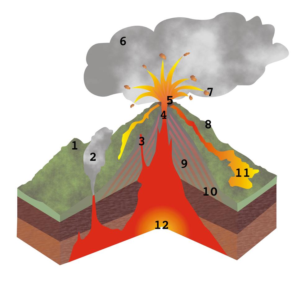 Spaccato vulcano i18