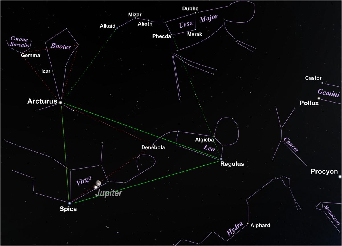 Spring Triangle Wikipedia Schematic