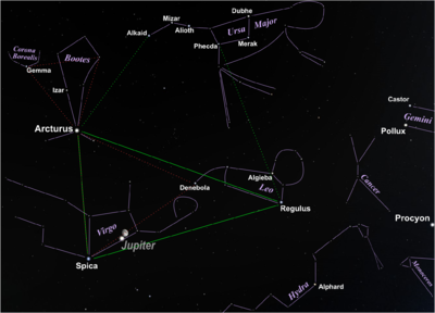 Spring Triangle - Wikipedia