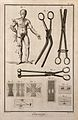 Surgery, surgical instruments, including bullet forceps and Wellcome V0016297EL.jpg