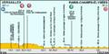 Tour de France 2013 stage 21.png