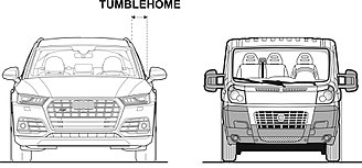 Tumblehome - Car tumblehome difference between passenger vehicles (sedan,SUV..) and commercial vehicles (van, truck ...)