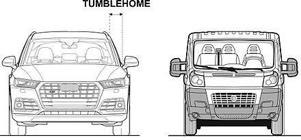 Car Tumblehome Difference Between Passenger Vehicles (sedan,SUV..) And  Commercial Vehicles