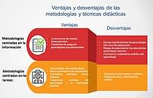 Modelo Curricular Basado En Competencias Wikipedia La