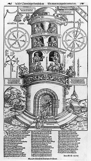 Heinrich Vogtherr - The Tower of Grammar, 1548