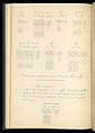 Weaver's Thesis Book (France), 1895 (CH 18438163-163).jpg