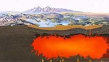 Magmakammer Yellowstone