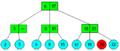 2-3 strom - pridani prvku1.png