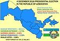 2016 Presidental election in Uzbekistan.jpg