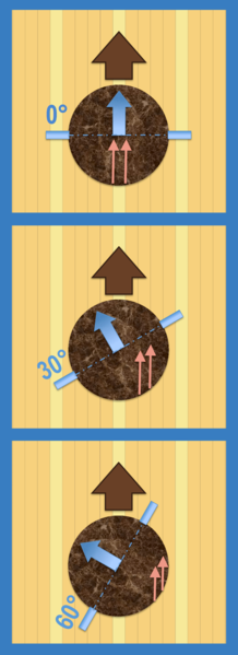 File:20190102 Bowling ball initial axis rotation.png