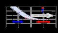 Abgastrübung als Funktion der GK-Temperatur.png