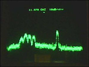 AMC-5 - AMC-5 Horizontal Transponders On Scope