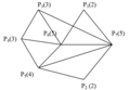 Apriorics Ontological Structure (1).png
