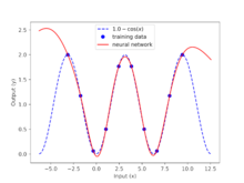 Gekko (optimization software) - Wikipedia