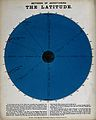Astronomy; a diagram showing how to determine latitude. Colo Wellcome V0025019.jpg