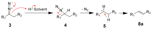 The mechanism of the Bamford-Stevens reaction