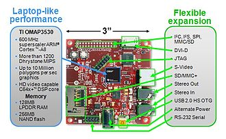 OMAP - TI OMAP3530 on BeagleBoard described