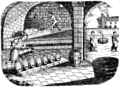 Brewery of 19th Century.png
