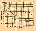 Brockhaus-Efron Electric Lighting 3.jpg