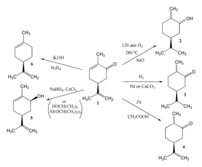Various chemical reductions of carvone