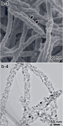 Titanium dioxide - Wikipedia