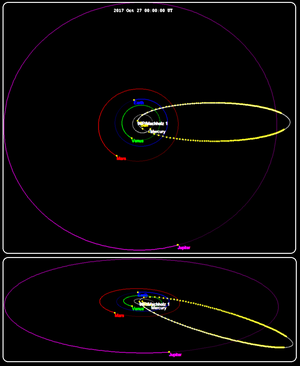 96P/Machholz - The orbit of Machholz 1 passes just outside Jupiter and inside the orbit of Mercury.