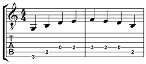 Boogie - simple lead guitar boogie pattern on a G major chord