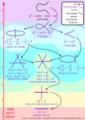 Cubic planar curves.png