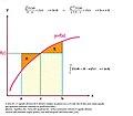 D. Teorema della Media.jpg