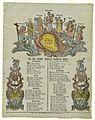 De syv Hoved Dyders saakaldte Chor object282.jpg