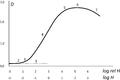 Density graf.png