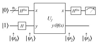 Deutsch–Jozsa algorithm - Deutsch-Jozsa algorithm quantum circuit