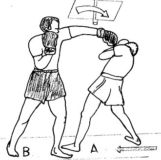 Overhand (boxing) - Image: Drop 7