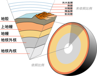 Earth-crust-cutaway-chinese.png