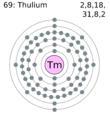 Electron shell 069 thulium.png