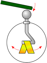 Elektrostatik ve Elektrik Akımı Ayhan Çirkin