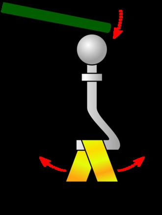 Electrometer - Gold-leaf electroscope