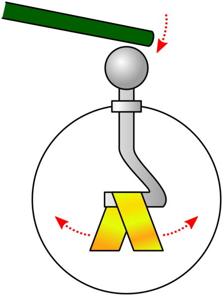 external image 451px-Electroscope.png