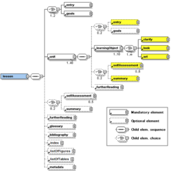 Elml schema screenshot en.png