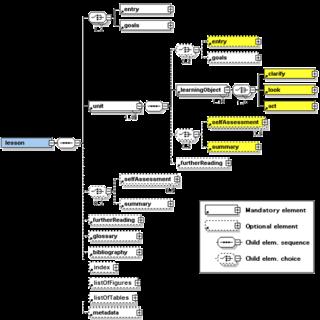 Oxygen Xml Developer Version 17