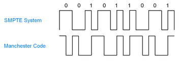 EmbeddedSynchronousSignalling