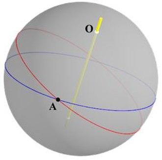 Euler's rotation theorem - Image: Euler Rotation 1