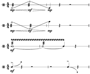 Flexatone - Image: Flexatone notational guidelines